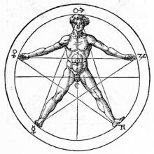Pentagramm der Planeten und des Menschen - ewigeweisheit.de