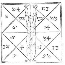 Zahlensymbolik - ewigeweisheit.de